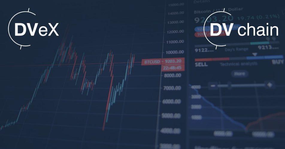 Price Performance Update – Q2 / 2020